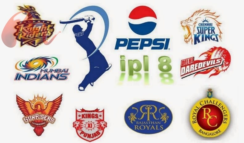 Pepsi-IPL-8-2015-teams-cover-image