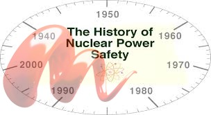 Brief+History+of+Nuclear+Power